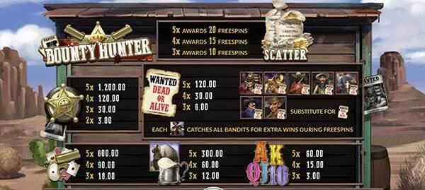 Payrate-Bounty-Hunter